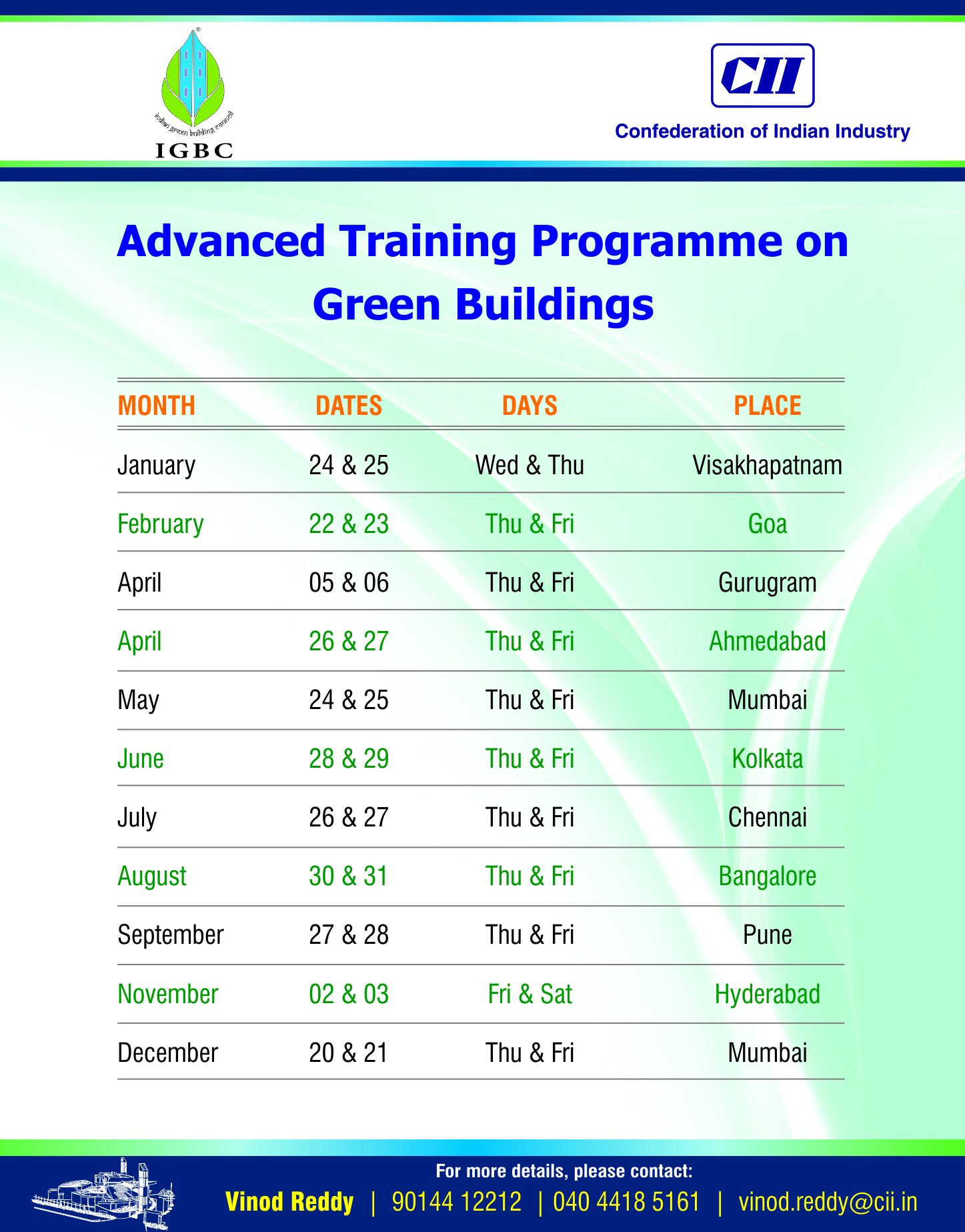 Igbc Rating System Green Building Rating System In India Igbc
